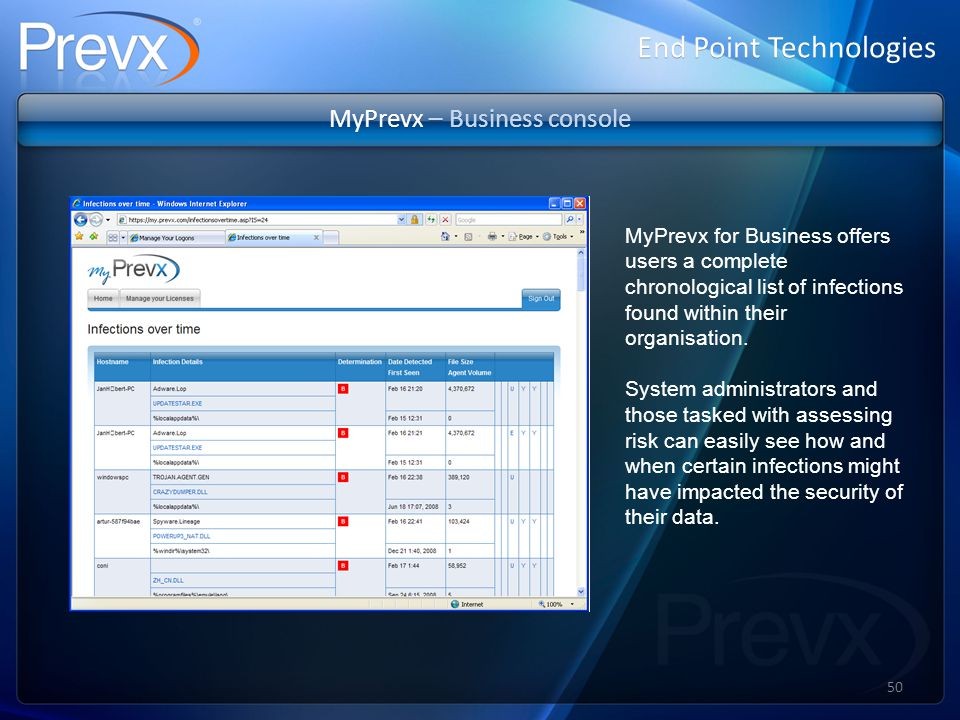 MyPrevx – Business console End Point Technologies MyPrevx for Business offers users a complete chronological list of infections found within their organisation.