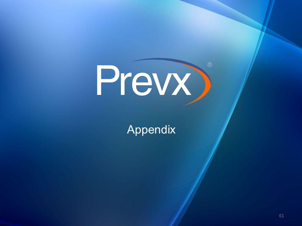 Appendix 61