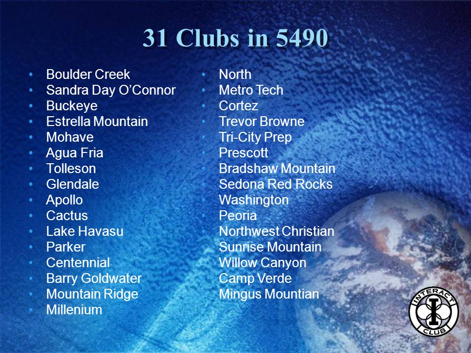 31 Clubs in 5490 Boulder Creek Sandra Day O'Connor Buckeye Estrella Mountain Mohave Agua Fria Tolleson Glendale Apollo Cactus Lake Havasu Parker Centennial Barry Goldwater Mountain Ridge Millenium North Metro Tech Cortez Trevor Browne Tri-City Prep Prescott Bradshaw Mountain Sedona Red Rocks Washington Peoria Northwest Christian Sunrise Mountain Willow Canyon Camp Verde Mingus Mountian