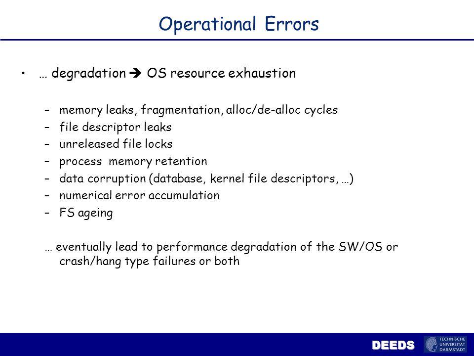 DEEDS Resource Depletion: Apache Servers