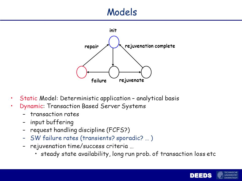 DEEDS Refs Software Rejuvenation: Analysis, Module and Applications –T.