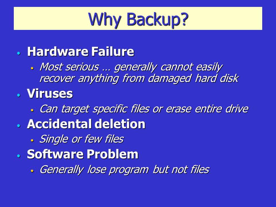 Why Backup.