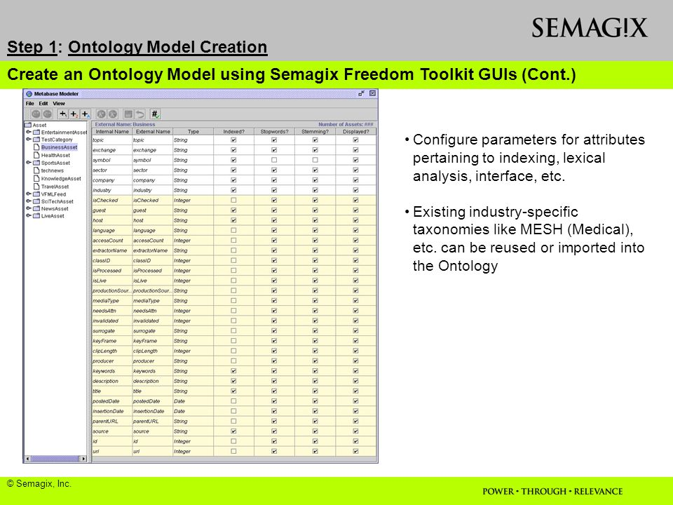 Step 1: Ontology Model Creation Create an Ontology Model using Semagix Freedom Toolkit GUIs (Cont.) Configure parameters for attributes pertaining to indexing, lexical analysis, interface, etc.