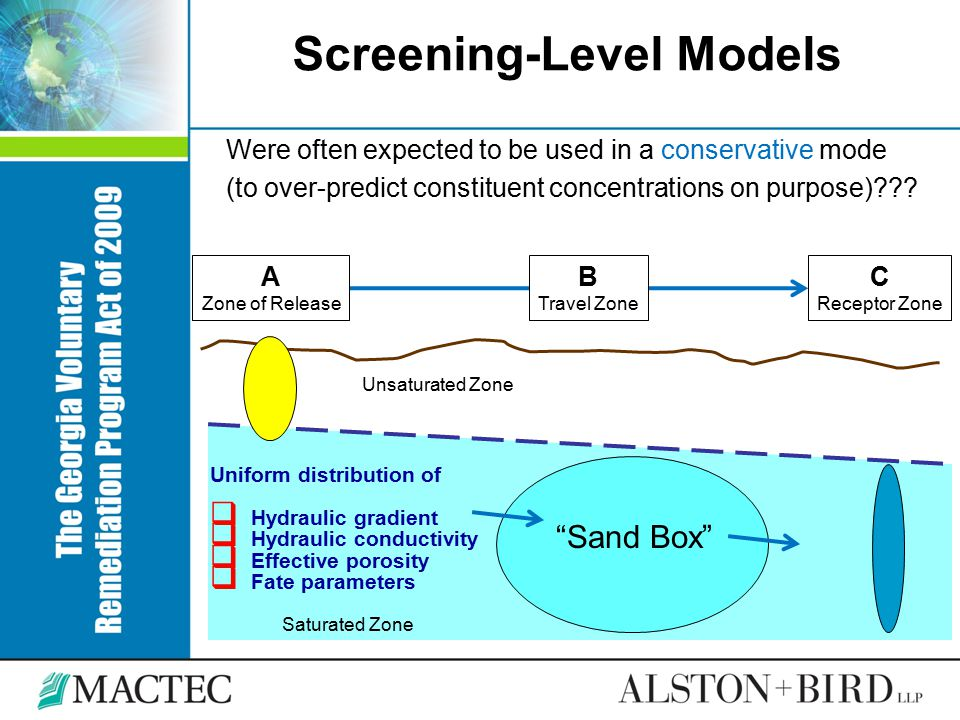 Screening-Level Models Were often expected to be used in a conservative mode (to over-predict constituent concentrations on purpose)??? A Zone of Rele