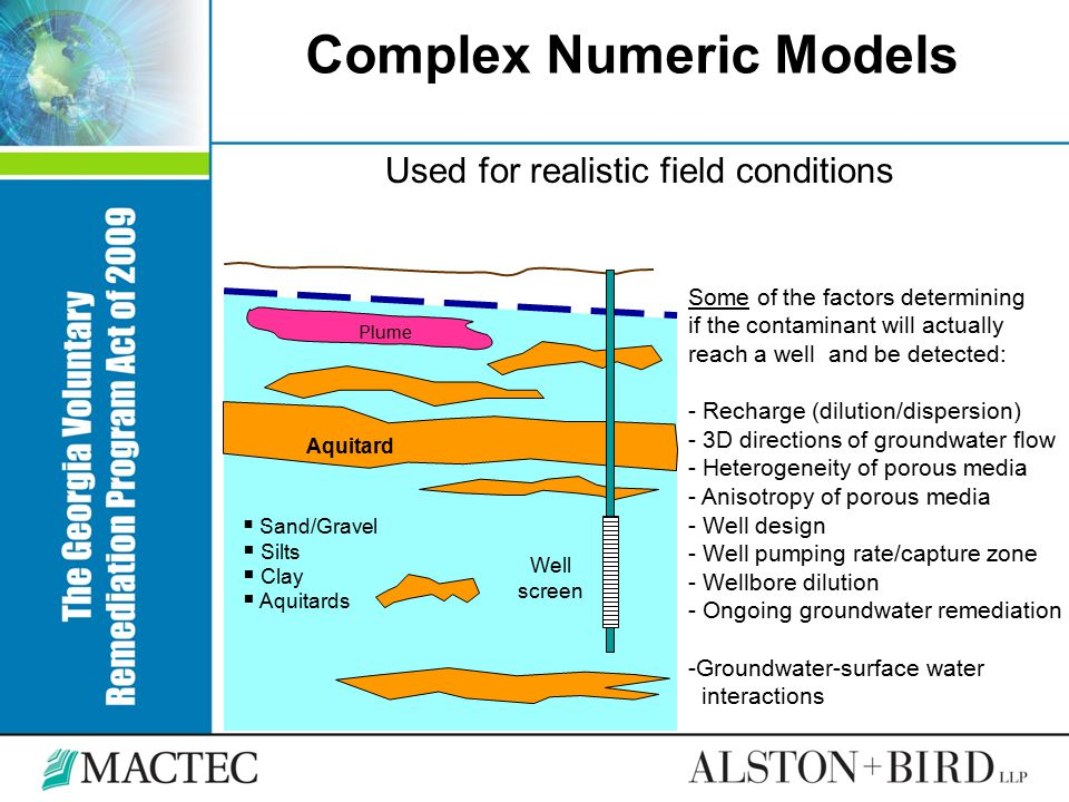Complex Numeric Models Used for realistic field conditions  Sand/Gravel  Silts  Clay  Aquitards Plume Aquitard Well screen Some of the factors det