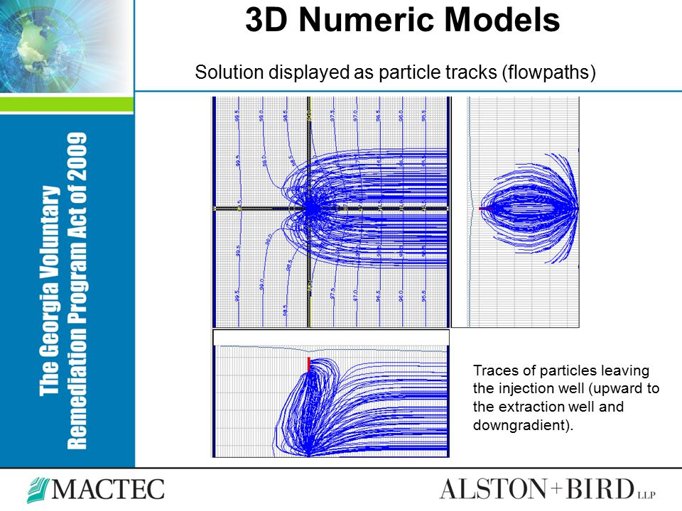 3D Numeric Models Solution displayed as particle tracks (flowpaths) Traces of particles leaving the injection well (upward to the extraction well and