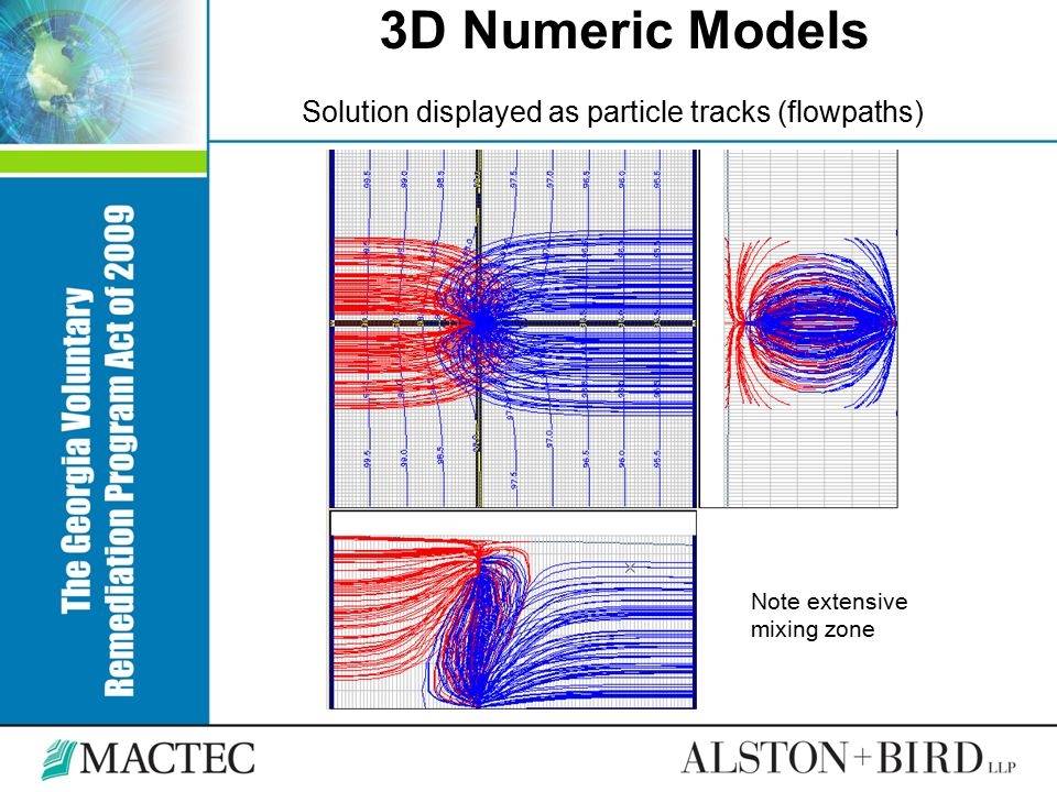 3D Numeric Models Solution displayed as particle tracks (flowpaths) Note extensive mixing zone