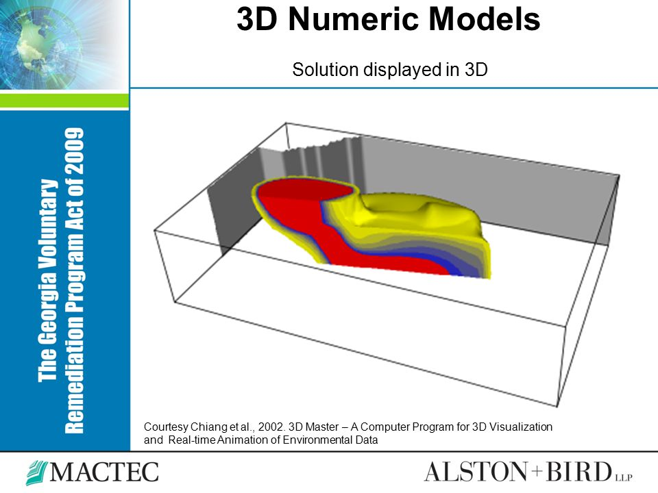 3D Numeric Models Solution displayed in 3D Courtesy Chiang et al., 2002. 3D Master – A Computer Program for 3D Visualization and Real-time Animation o