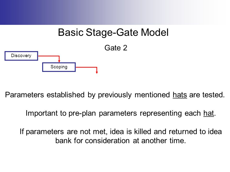 Basic Stage-Gate Model Gate 2 Discovery Parameters established by previously mentioned hats are tested. Important to pre-plan parameters representing