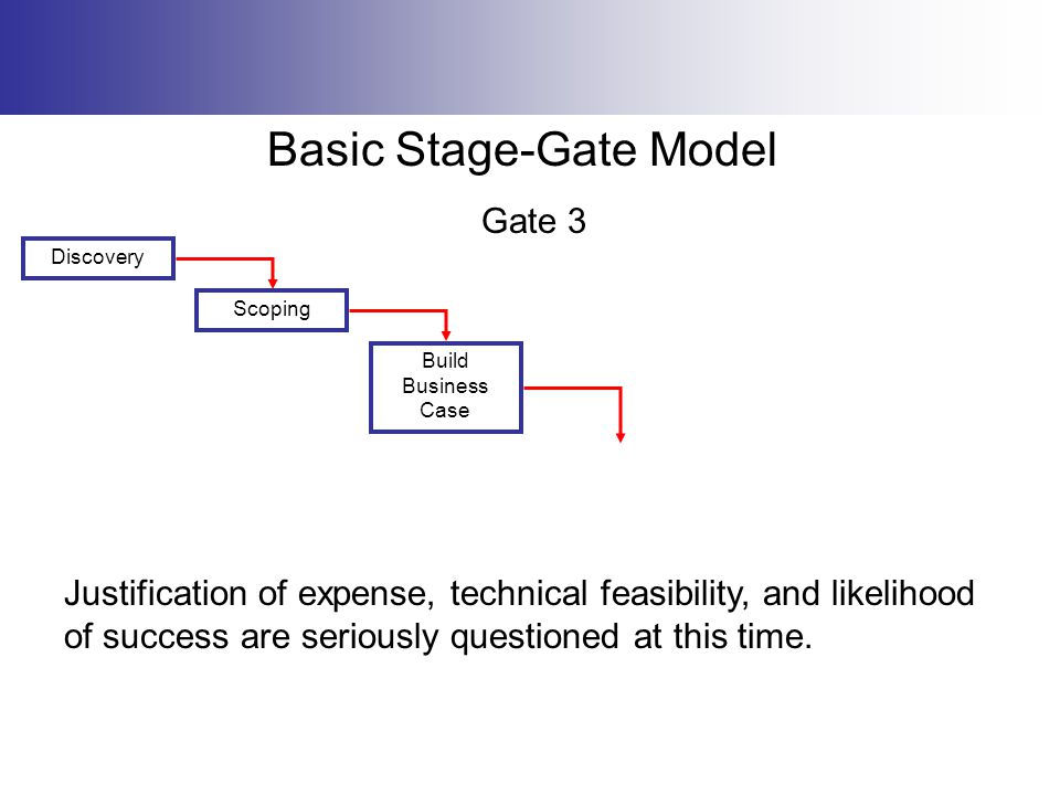 Basic Stage-Gate Model Gate 3 Discovery Scoping Build Business Case Justification of expense, technical feasibility, and likelihood of success are ser
