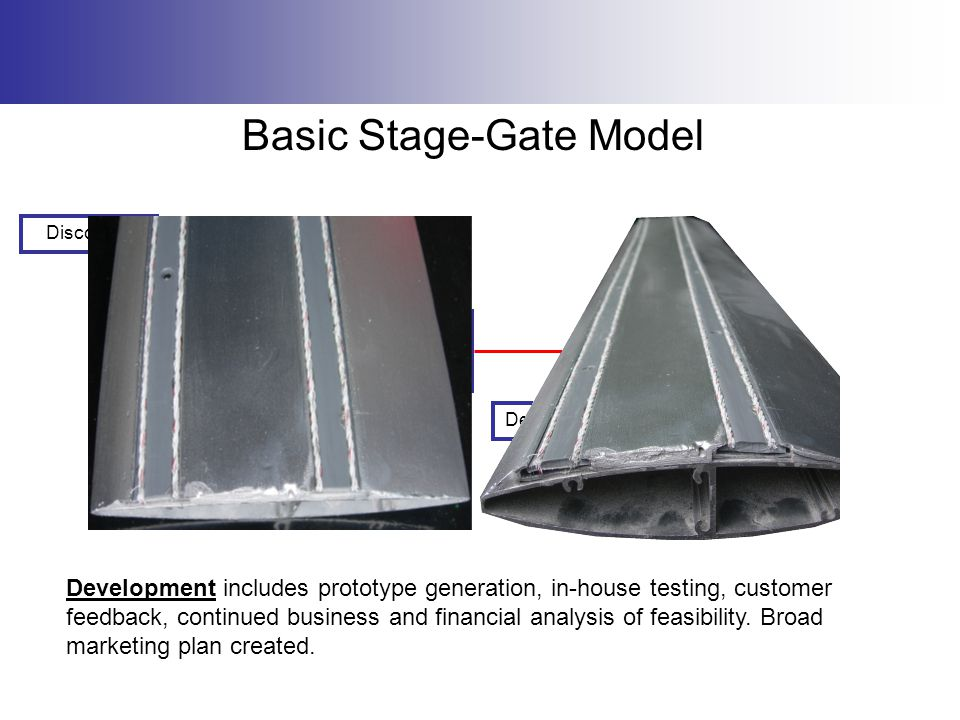 Basic Stage-Gate Model Discovery Scoping Build Business Case Development Development includes prototype generation, in-house testing, customer feedbac