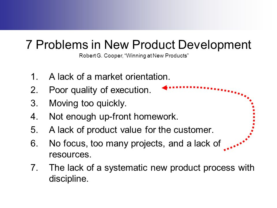 Basic Stage-Gate Model Gate 4 Discovery Scoping Build Business Case Development Evaluate development process to determine whether the product or services still matches up with previously defined criteria of success.