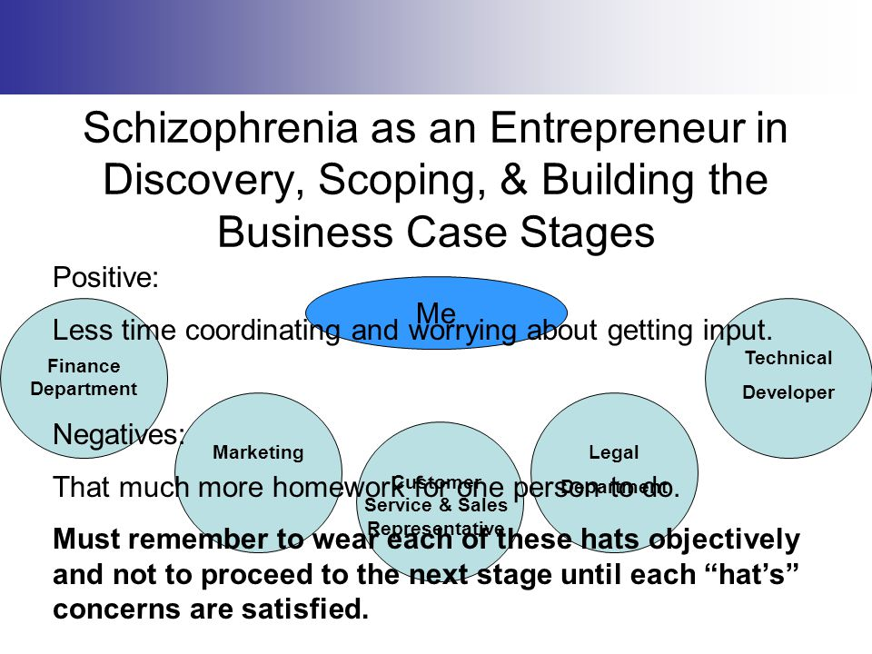 Basic Stage-Gate Model Discovery Discovery is done through ideation.