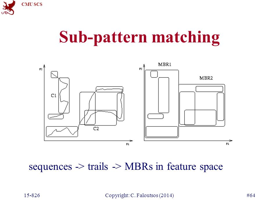 CMU SCS 15-826Copyright: C. Faloutsos (2014)#64 Sub-pattern matching sequences -> trails -> MBRs in feature space