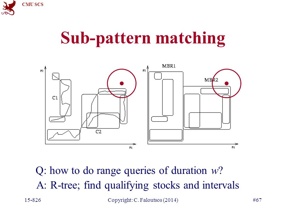 CMU SCS 15-826Copyright: C. Faloutsos (2014)#67 Sub-pattern matching Q: how to do range queries of duration w? A: R-tree; find qualifying stocks and i