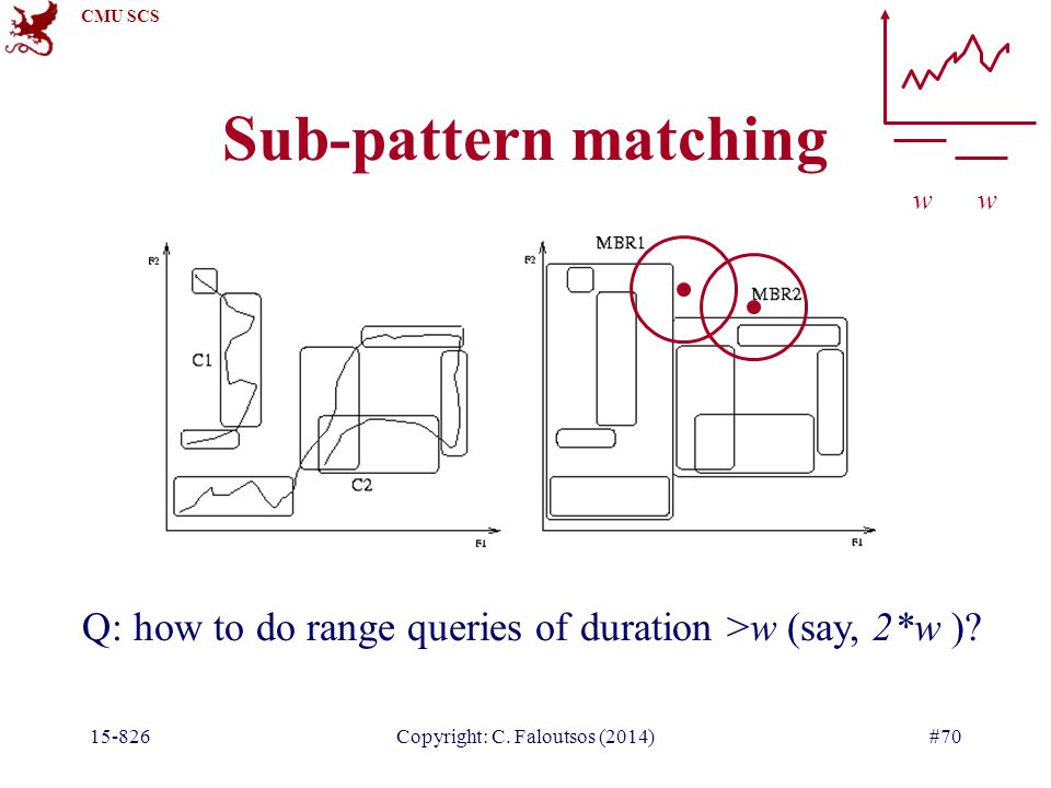 CMU SCS 15-826Copyright: C. Faloutsos (2014)#70 Sub-pattern matching Q: how to do range queries of duration >w (say, 2*w )? ww