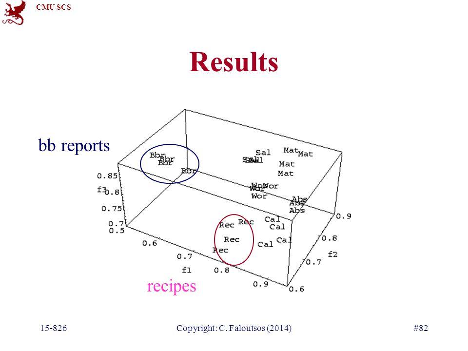 CMU SCS 15-826Copyright: C. Faloutsos (2014)#82 Results recipes bb reports