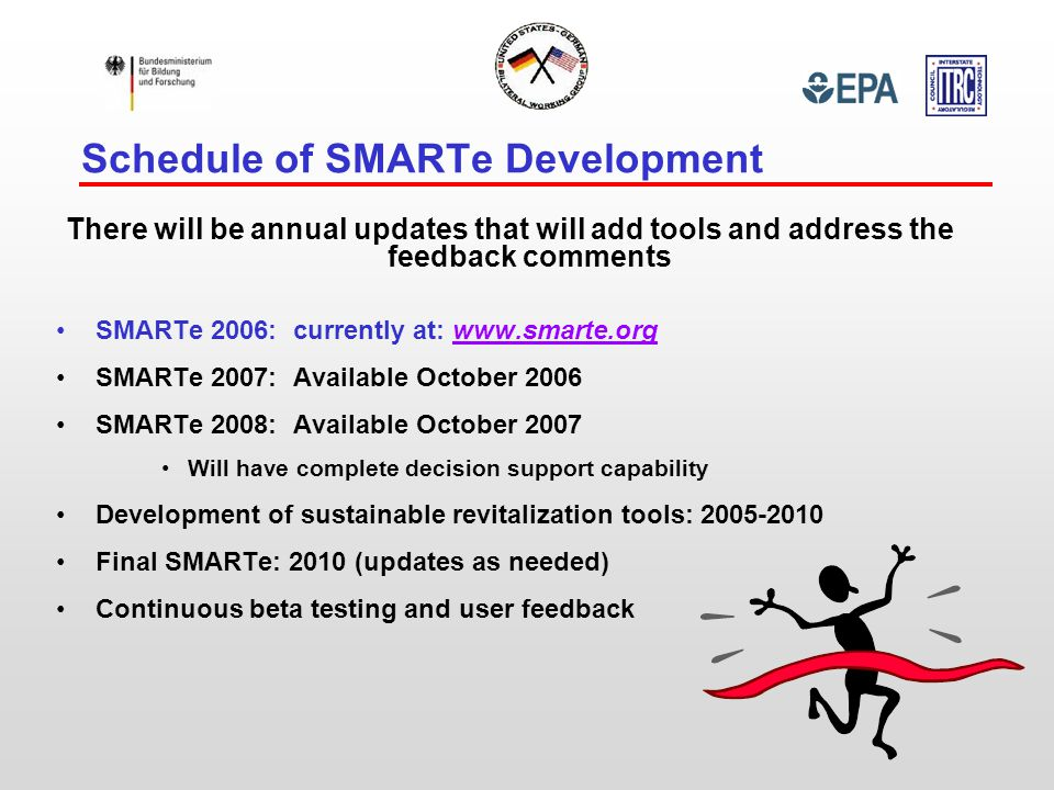 Schedule of SMARTe Development There will be annual updates that will add tools and address the feedback comments SMARTe 2006: currently at: www.smarte.orgwww.smarte.org SMARTe 2007: Available October 2006 SMARTe 2008: Available October 2007 Will have complete decision support capability Development of sustainable revitalization tools: 2005-2010 Final SMARTe: 2010 (updates as needed) Continuous beta testing and user feedback