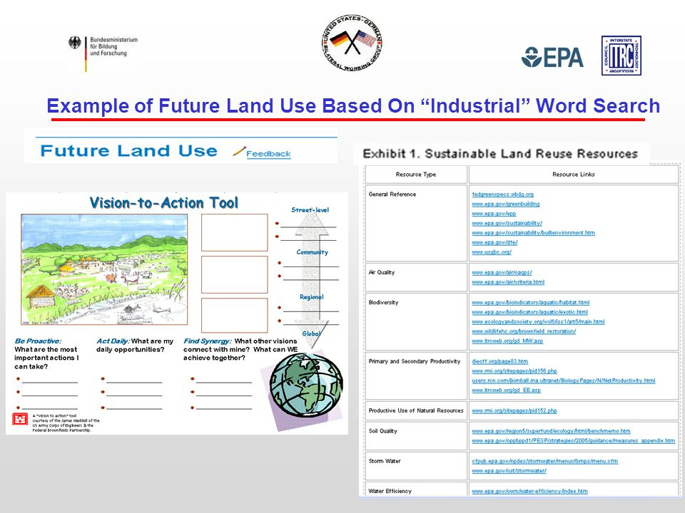 Example of Future Land Use Based On Industrial Word Search