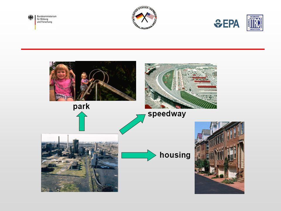 park housing speedway