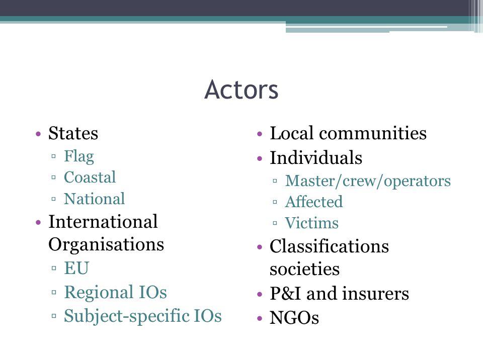 Actors States ▫Flag ▫Coastal ▫National International Organisations ▫EU ▫Regional IOs ▫Subject-specific IOs Local communities Individuals ▫Master/crew/