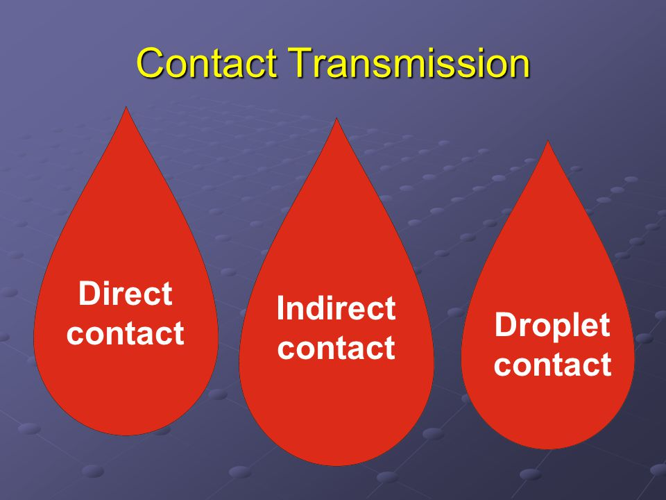Meningitis Methods of Transmission: Methods of Transmission: Direct contact with respiratory secretions Indirect contact (i.e., shaking hands with an infected person)