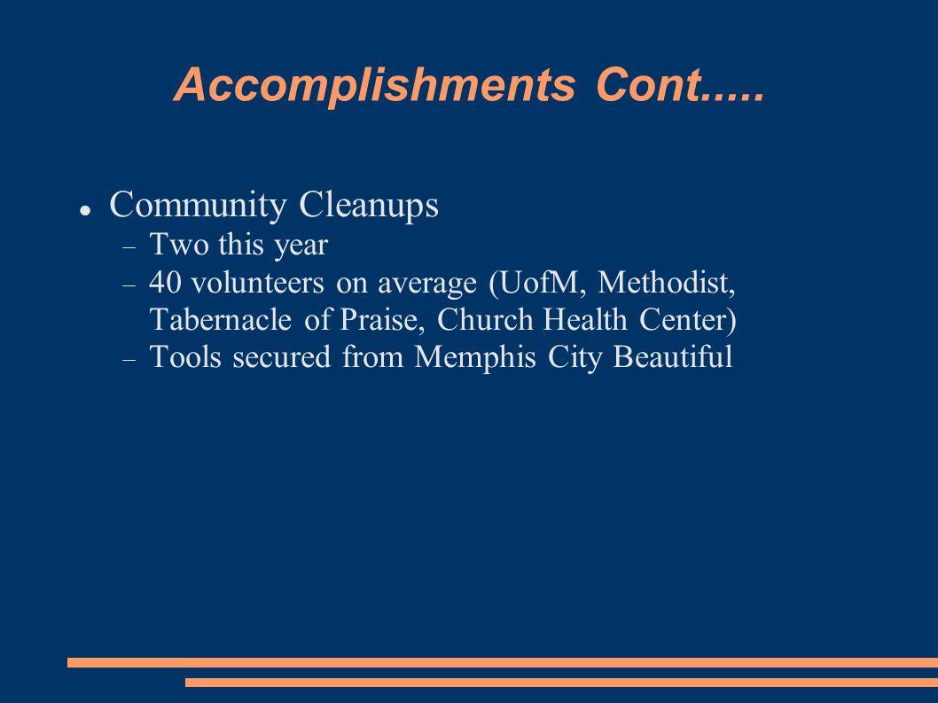 Accomplishments Cont.....