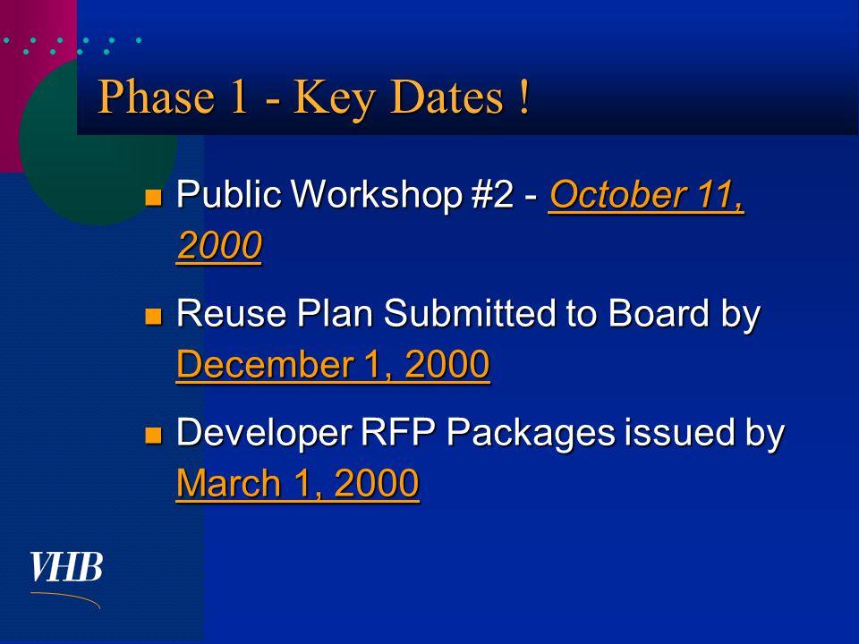  Phase 1 - Key Dates .