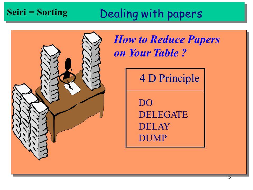 27 Seiri = Sorting Dealing with papers How to Reduce Papers on Your Table ? 1. Make a single pile of papers 2. Go through them and sort in following c