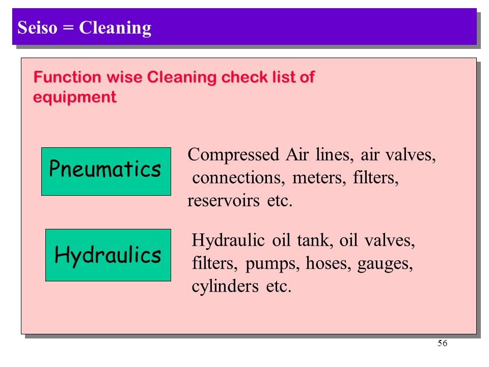 55 Seiso = Cleaning Cleaning-Inspection points for most equipment equipment Breakage, Cracks Breakage, cracks, dent on sliding parts, handle has come off, broken switches, wire joints come off, wires are broken or crack, crack dial of various pre.
