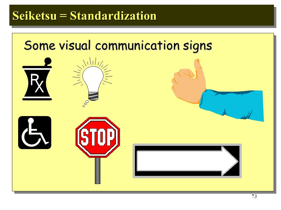 72 Seiketsu = Standardization Some everyday visual management examples   Traffic signal  Zebra crossing  In car - Petrol indicator - Speed indicat