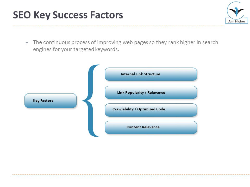 SEO Key Success Factors » The continuous process of improving web pages so they rank higher in search engines for your targeted keywords. Key Factors