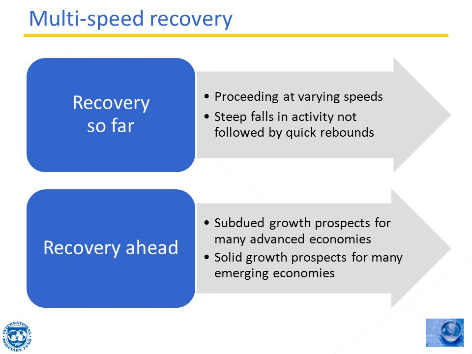 Proceeding at varying speeds Steep falls in activity not followed by quick rebounds Recovery so far Subdued growth prospects for many advanced economies Solid growth prospects for many emerging economies Recovery ahead