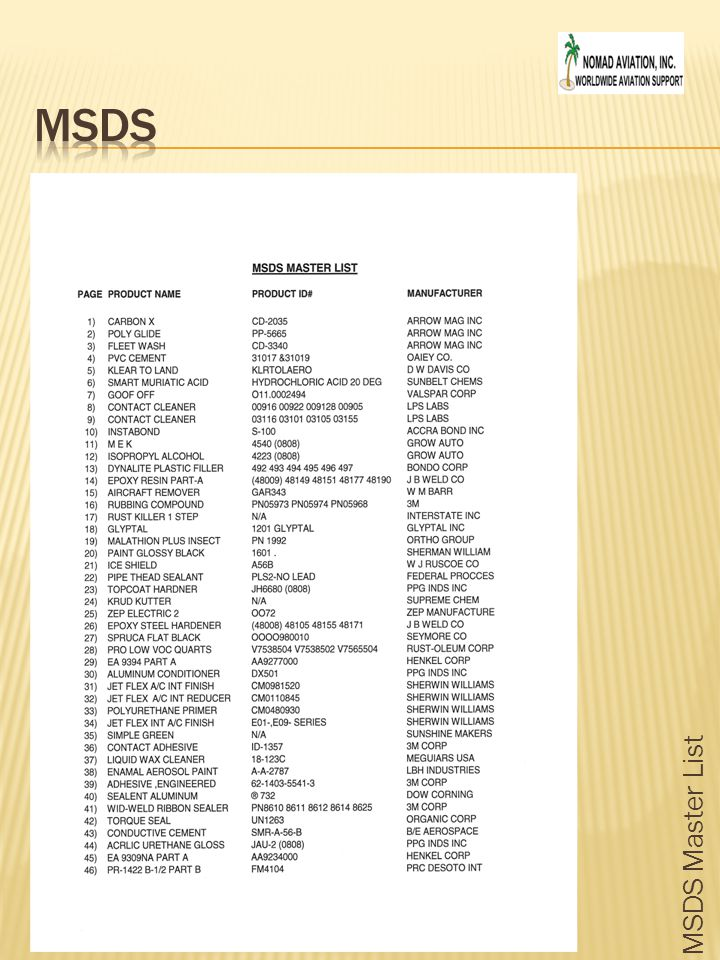 MSDS Master List