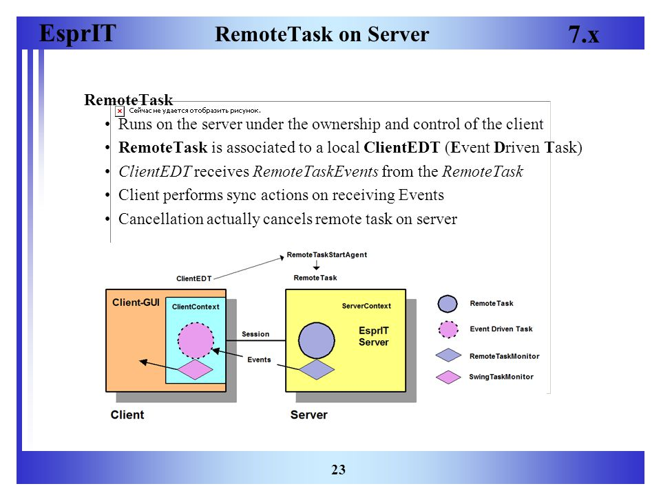 EsprIT 7.x 23 RemoteTask on Server RemoteTask Runs on the server under the ownership and control of the client RemoteTask is associated to a local ClientEDT (Event Driven Task) ClientEDT receives RemoteTaskEvents from the RemoteTask Client performs sync actions on receiving Events Cancellation actually cancels remote task on server
