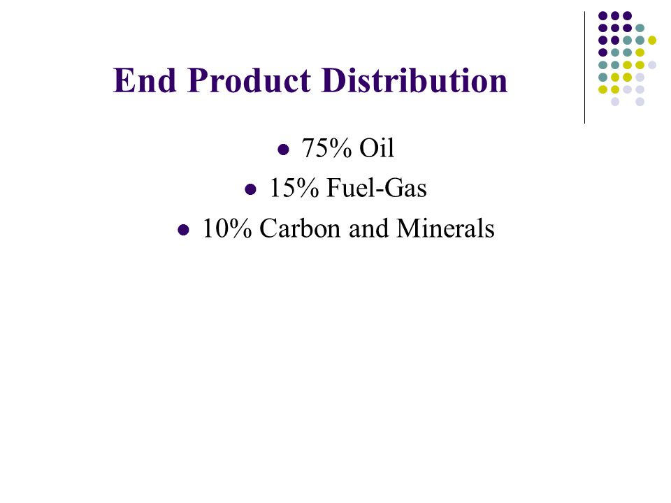 End Product Distribution 75% Oil 15% Fuel-Gas 10% Carbon and Minerals