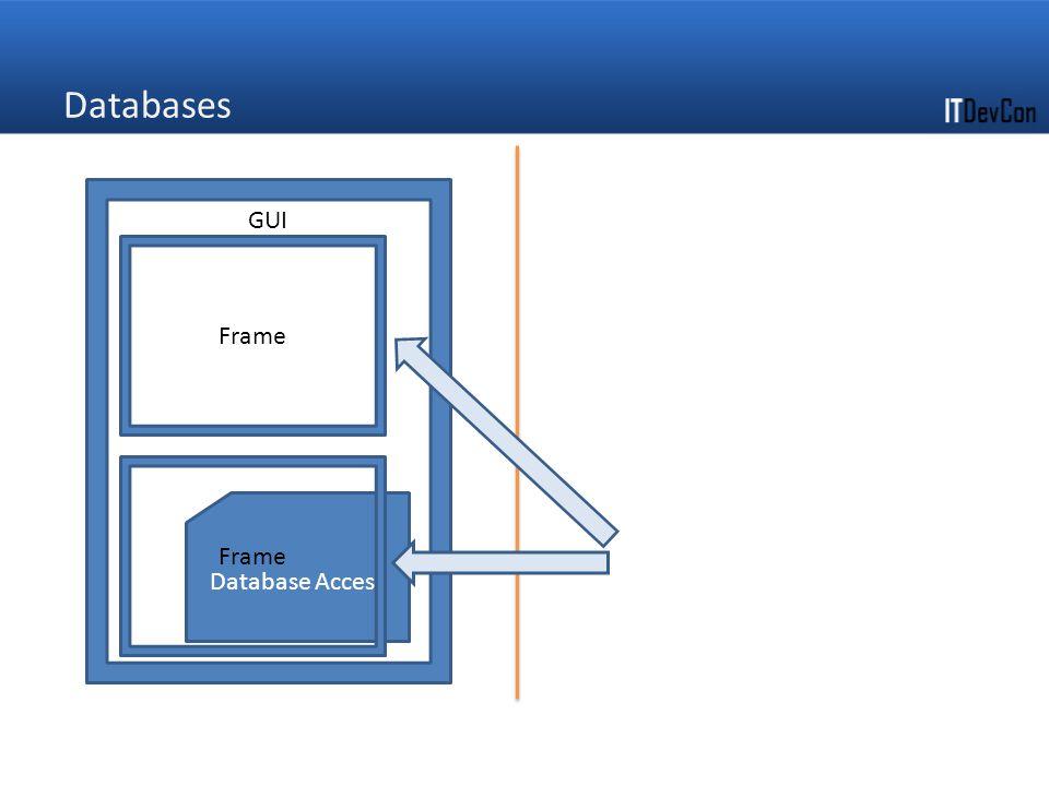 Databases GUI Database Access Frame