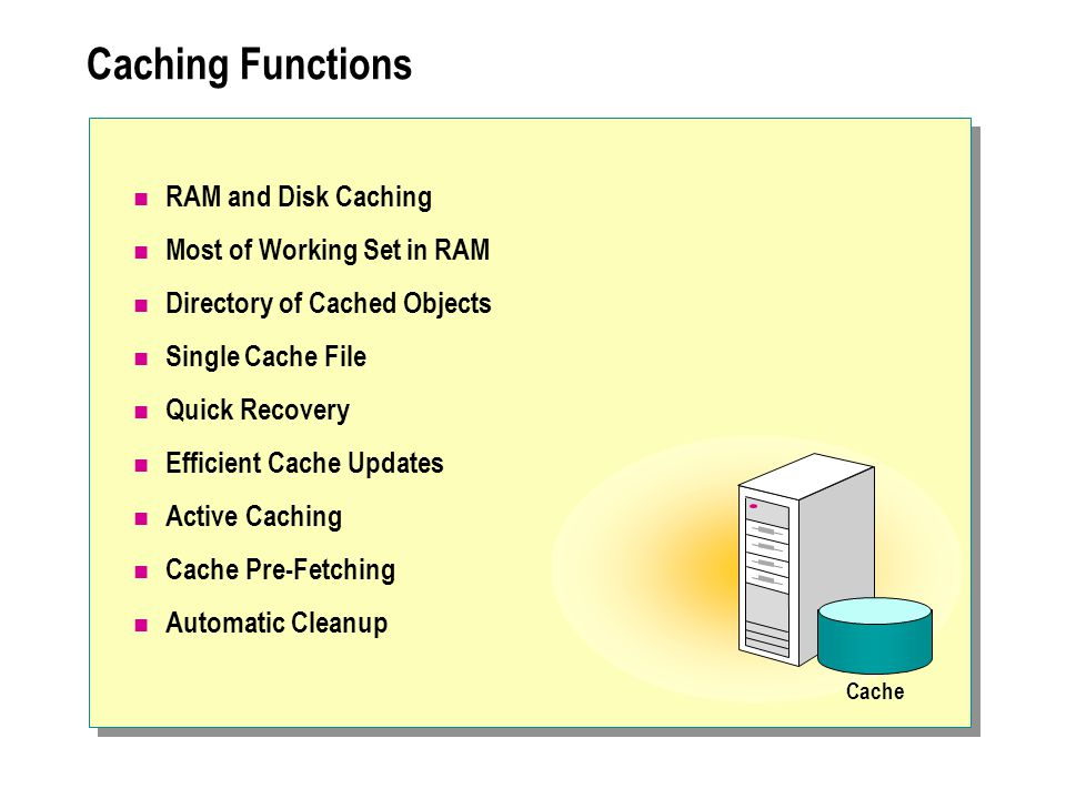Processing Requests for New Objects RAM Disk Cache Directory Objects 1 Request http://URL A 4 http://URL A Cache Directory Backup Cache Entry 1 Allocate Cache Entry 1 2 6 http://URL A Internet 3 5 Batch Update