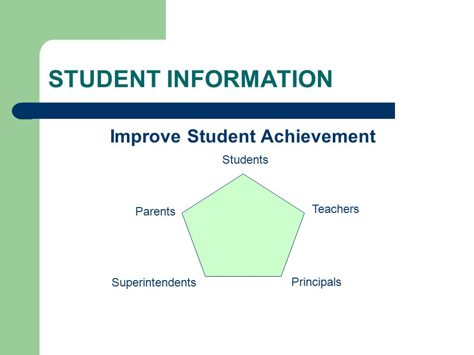 STUDENT INFORMATION Improve Student Achievement Students Teachers Principals Superintendents Parents
