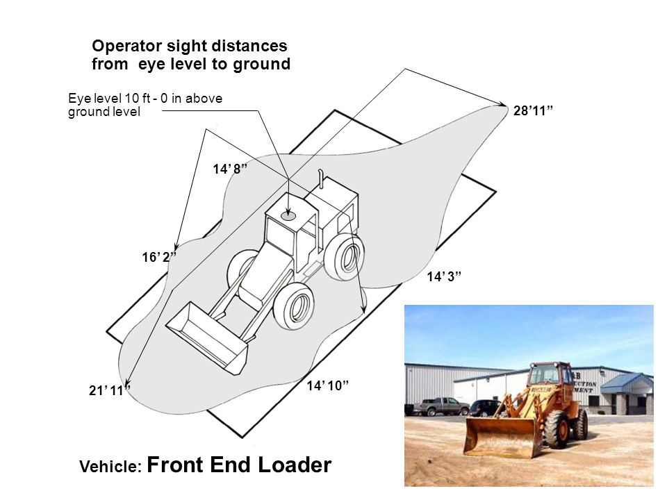 Eye level 10 ft - 0 in above ground level Operator sight distances from eye level to ground Vehicle: Front End Loader 14' 10 21' 11 14' 3 16' 2 14' 8 28'11