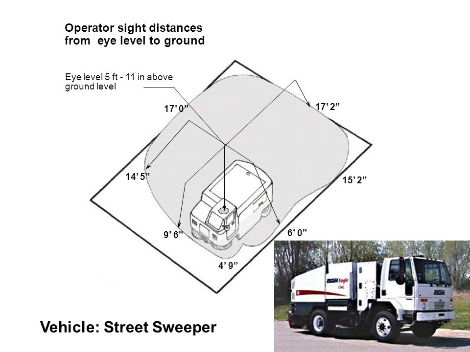 Eye level 5 ft - 11 in above ground level 9' 6 17' 2 4' 9 Operator sight distances from eye level to ground Vehicle: Street Sweeper 15' 2 14' 5 6' 0 17' 0