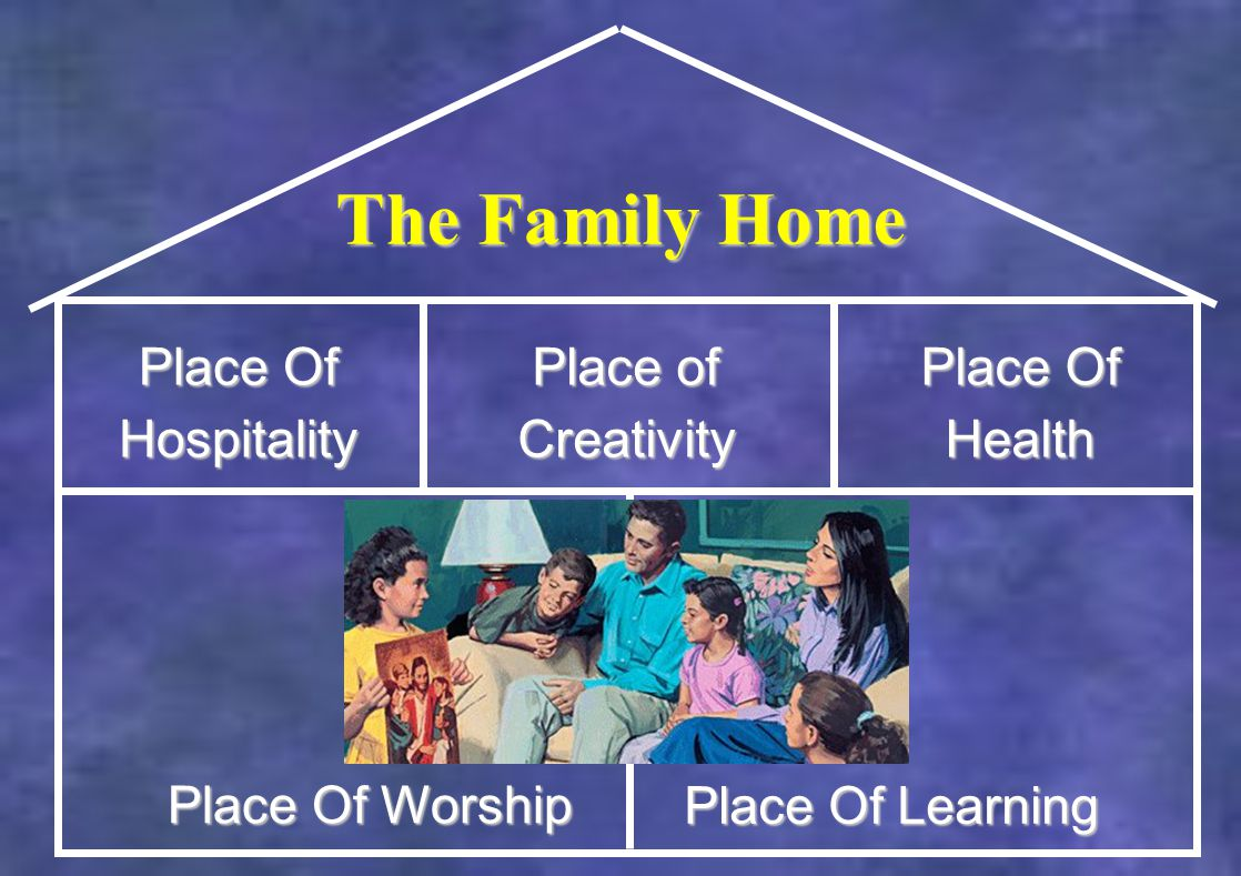 The Family Home Place Of Hospitality Place of Creativity Place Of Worship Place Of Learning Place Of Health