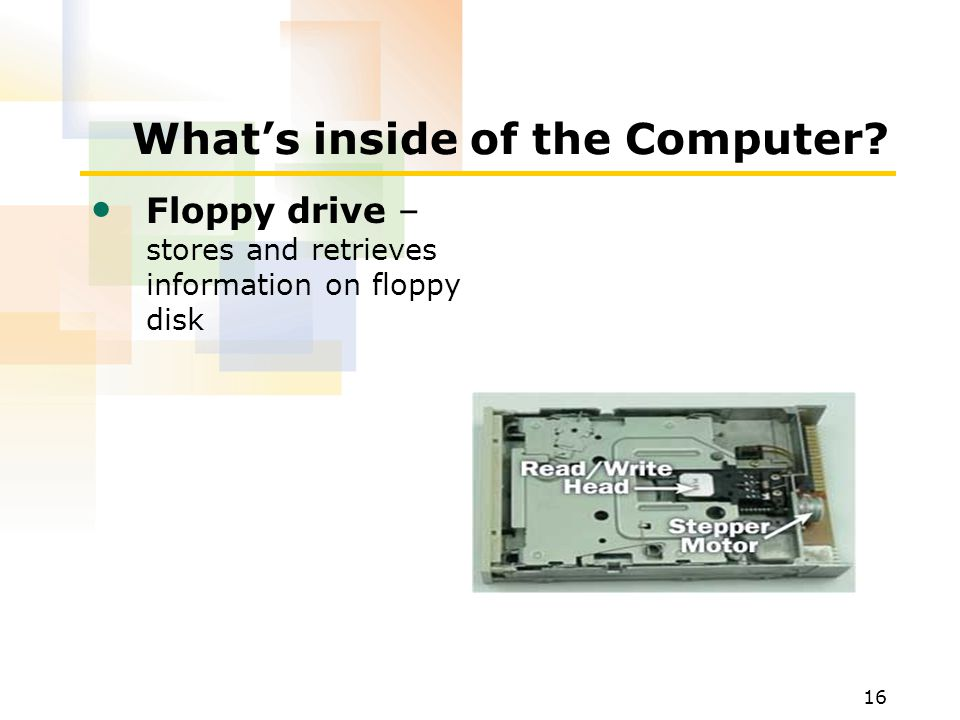 16 What's inside of the Computer? Floppy drive – stores and retrieves information on floppy disk