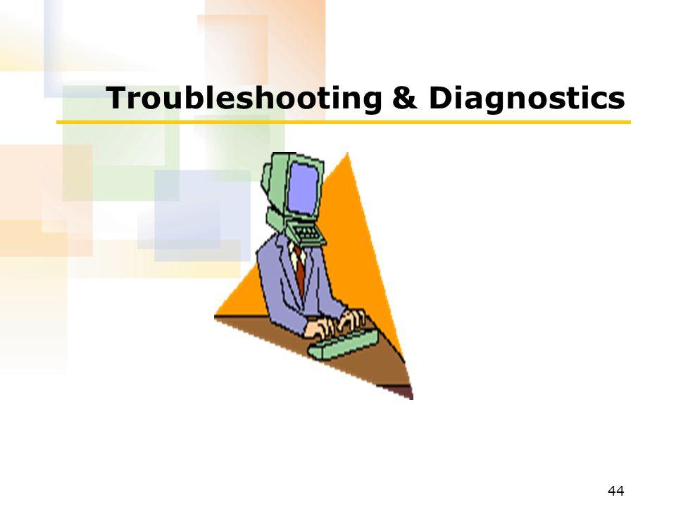 44 Troubleshooting & Diagnostics