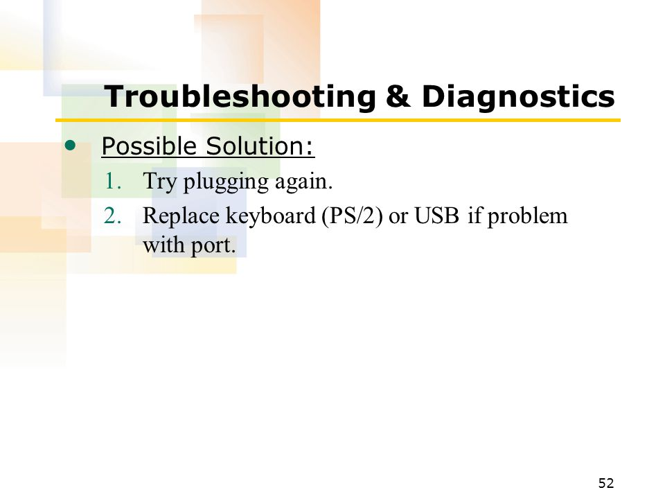 52 Troubleshooting & Diagnostics Possible Solution: 1.Try plugging again.