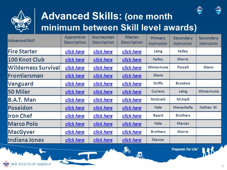 Advanced Skills: (one month minimum between Skill level awards) 2 Advanced Skill Apprentice Description Journeyman Description Master Description Primary Instructor Secondary Instructor Fire Starter click here LaingKelley 100 Knot Club click here KelleyMorris Wilderness Survival click here WintermutePowellGlenn Frontiersman click here Glenn Vanguard click here GriffoBrookins 50 Miler click here CurrensLaingWintermute B.A.T.