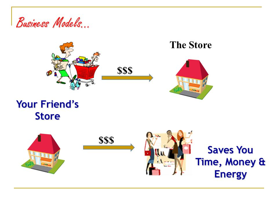 Business Models… Your Friend's Store $$$ Saves You Time, Money & Energy The Store $$$