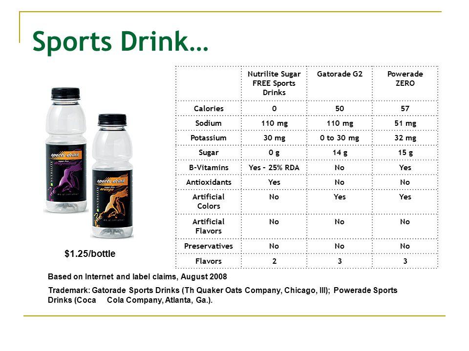 Sports Drink… Nutrilite Sugar FREE Sports Drinks Gatorade G2Powerade ZERO Calories05057 Sodium110 mg 51 mg Potassium30 mg0 to 30 mg32 mg Sugar0 g14 g15 g B-VitaminsYes – 25% RDANoYes AntioxidantsYesNo Artificial Colors NoYes Artificial Flavors No PreservativesNo Flavors233 Based on Internet and label claims, August 2008 Trademark: Gatorade Sports Drinks (Th Quaker Oats Company, Chicago, Ill); Powerade Sports Drinks (Coca Cola Company, Atlanta, Ga.).