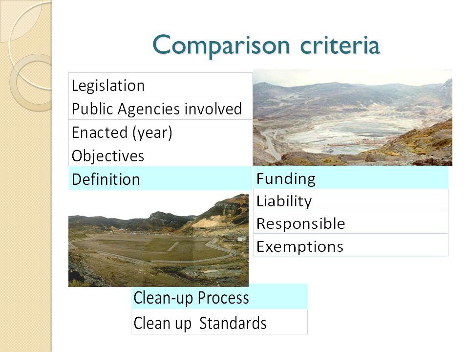 Comparison criteria