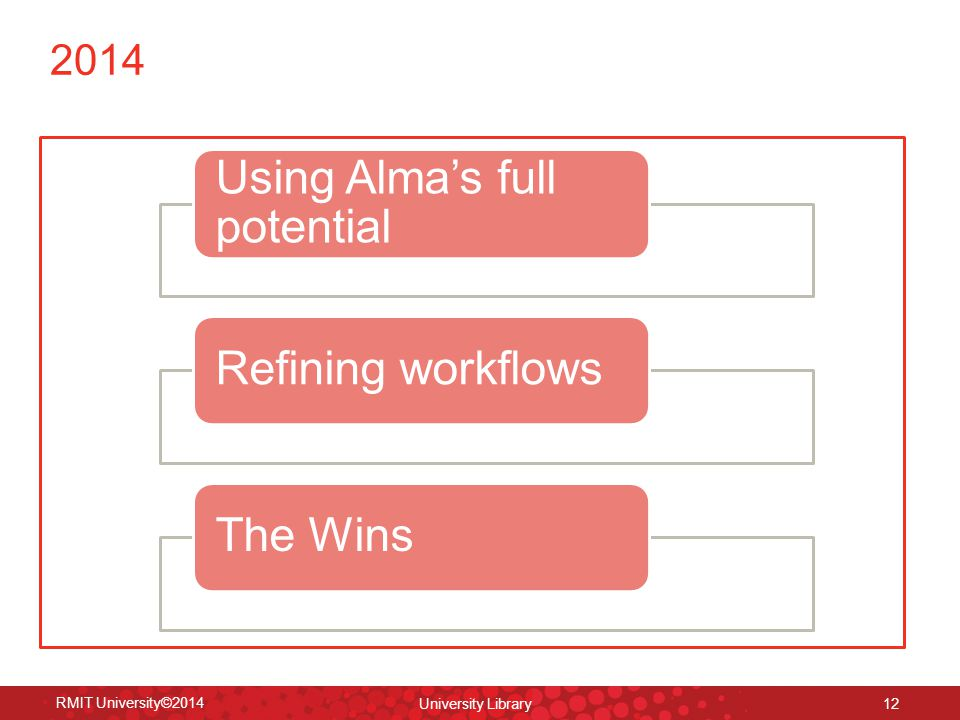 2014 RMIT University©2014 University Library 12 Using Alma's full potential Refining workflowsThe Wins
